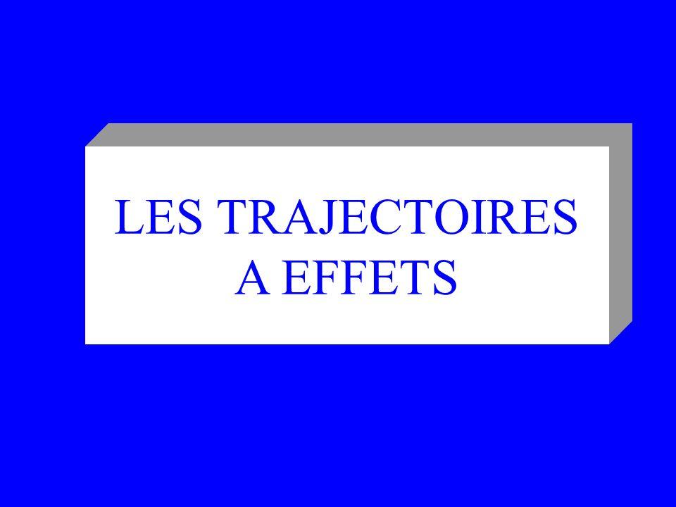 LES TRAJECTOIRES A EFFETS