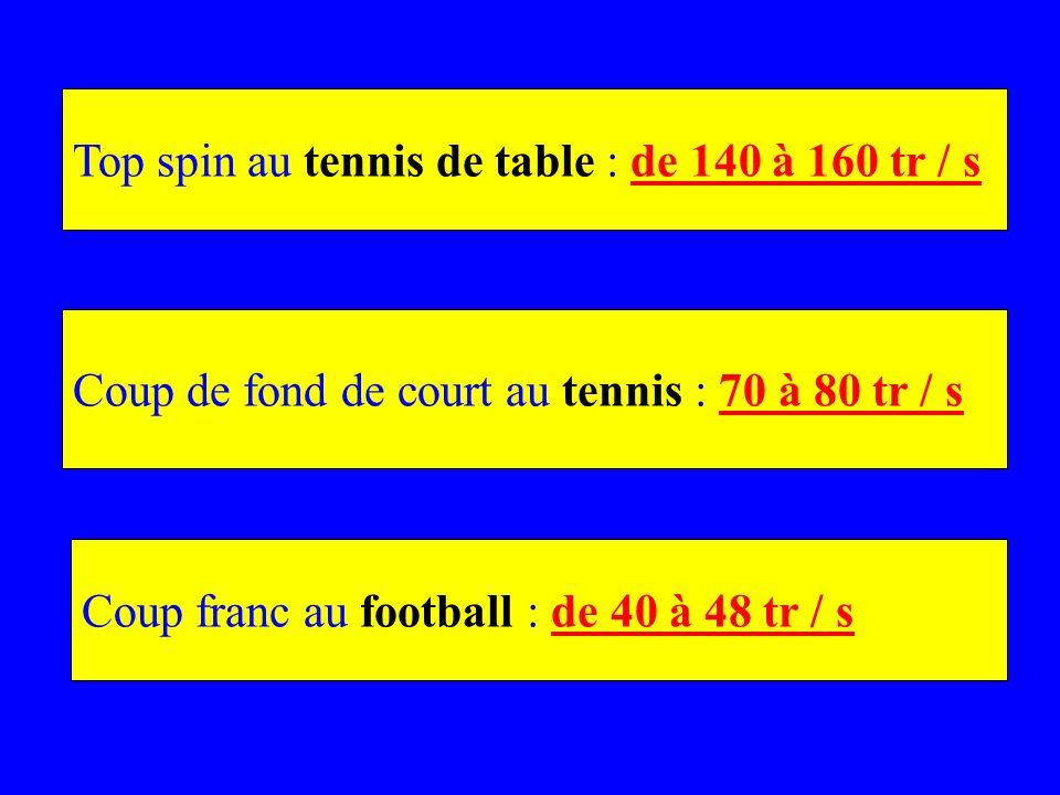 Top spin au tennis de table : de 140 à 160 tr / s