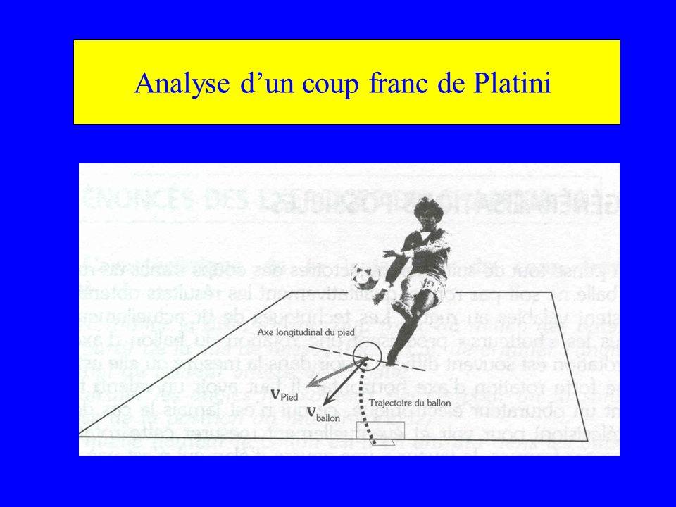 Analyse d'un coup franc de Platini
