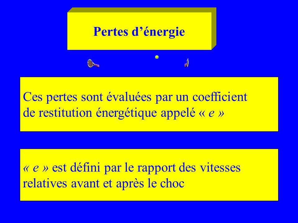 Pertes d'énergie Ces pertes sont évaluées par un coefficient. de restitution énergétique appelé « e »