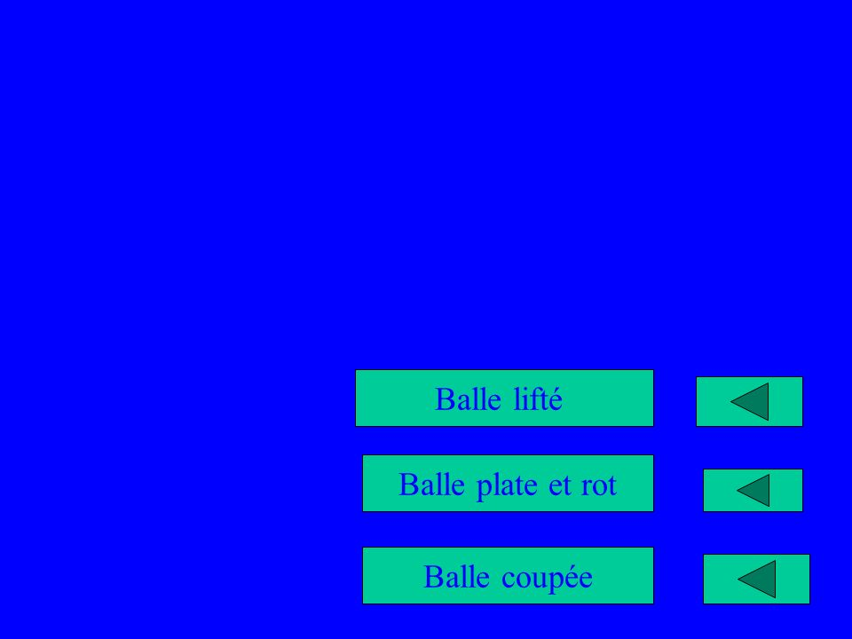 Balle lifté Balle plate et rot Balle coupée