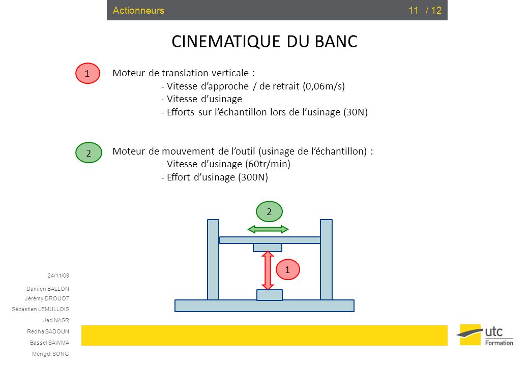 CINEMATIQUE DU BANC 1 Moteur de translation verticale :
