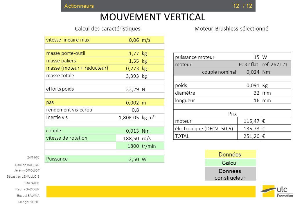 MOUVEMENT VERTICAL Calcul des caractéristiques