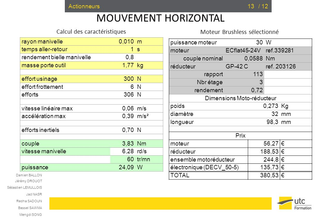 MOUVEMENT HORIZONTAL Calcul des caractéristiques