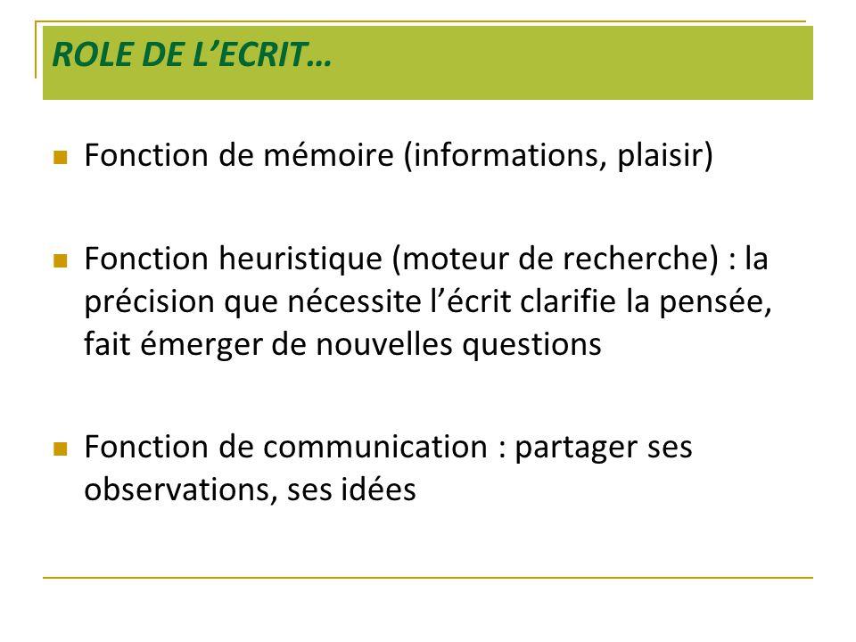 ROLE DE L'ECRIT… Fonction de mémoire (informations, plaisir)