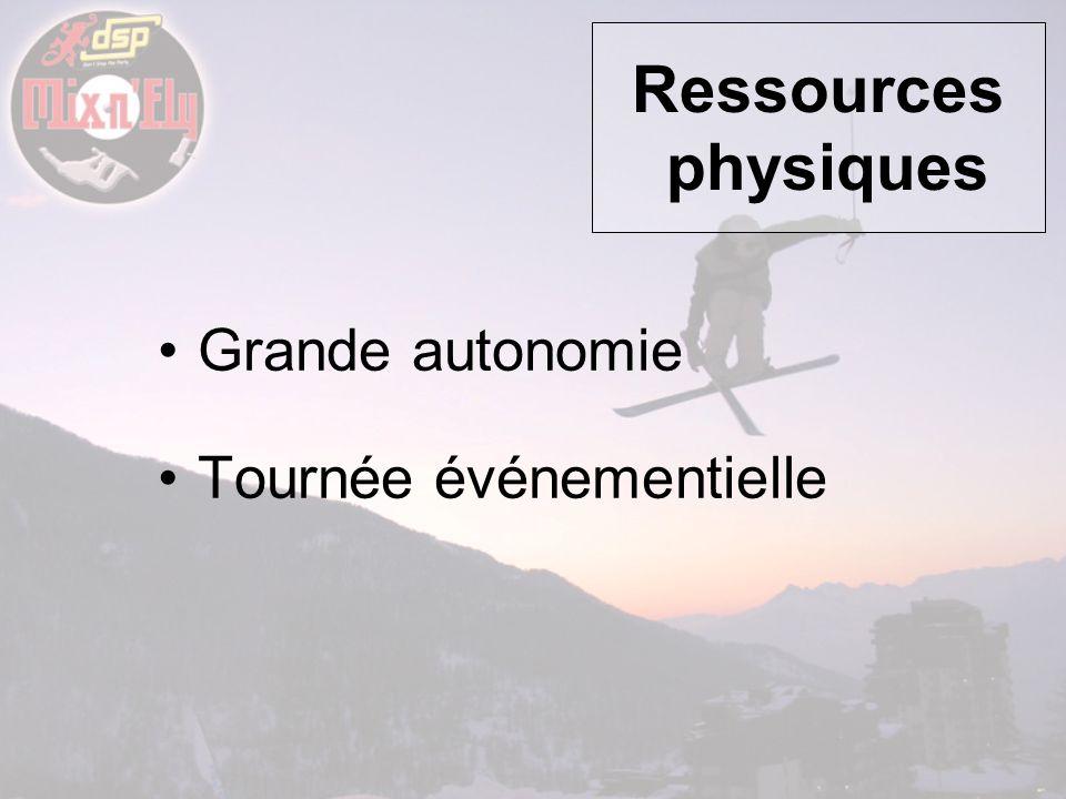 Ressources physiques Grande autonomie Tournée événementielle