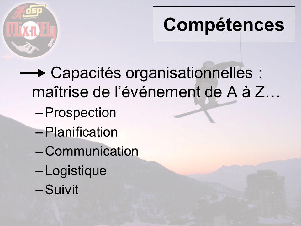 Compétences Capacités organisationnelles : maîtrise de l'événement de A à Z… Prospection. Planification.