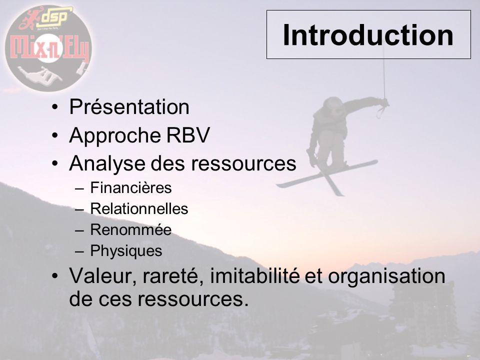Introduction Présentation Approche RBV Analyse des ressources