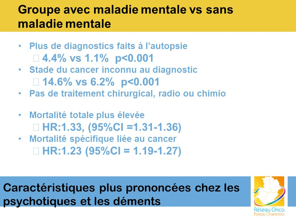 Groupe avec maladie mentale vs sans maladie mentale