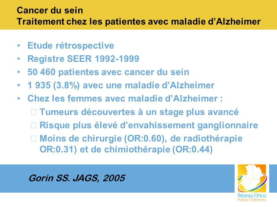 Cancer du sein Traitement chez les patientes avec maladie d'Alzheimer