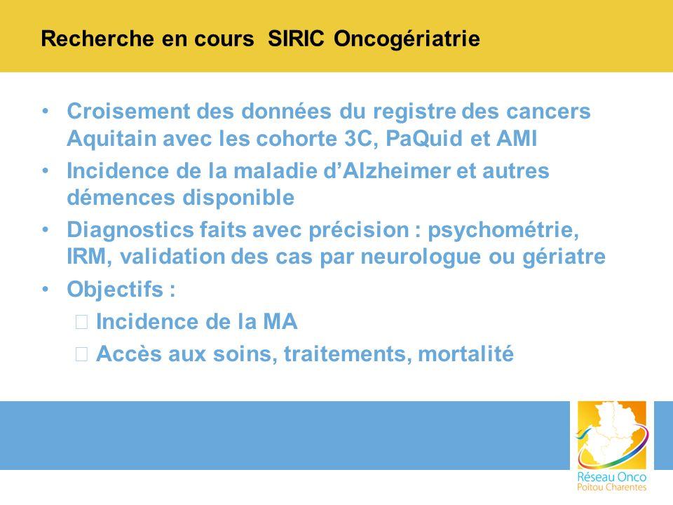 Recherche en cours SIRIC Oncogériatrie