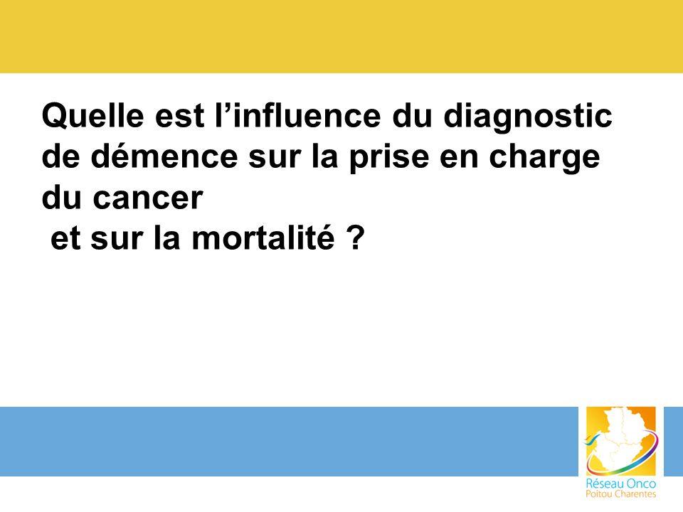 Quelle est l'influence du diagnostic de démence sur la prise en charge du cancer et sur la mortalité