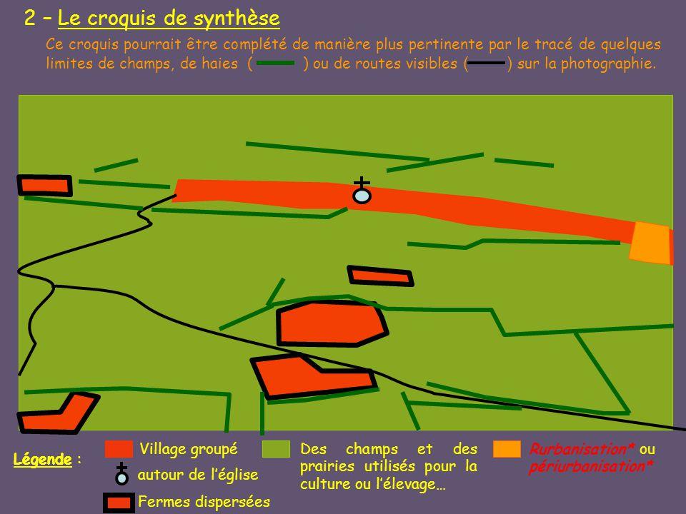 2 – Le croquis de synthèse