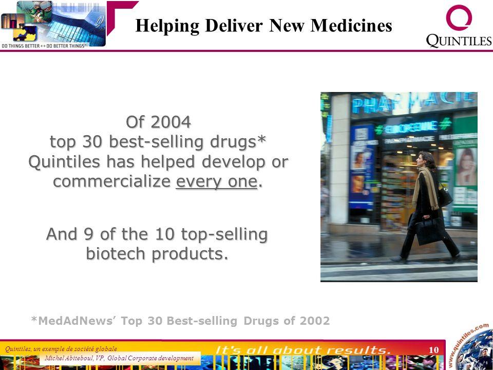 Helping Deliver New Medicines
