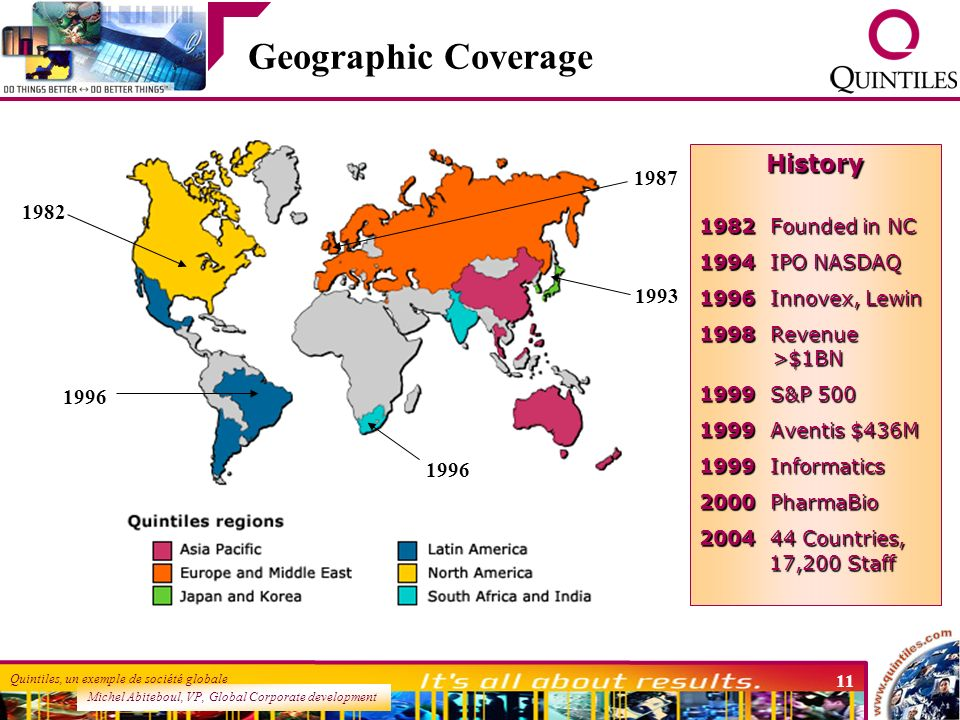Geographic Coverage History 1987 1982 1993 1996 1996