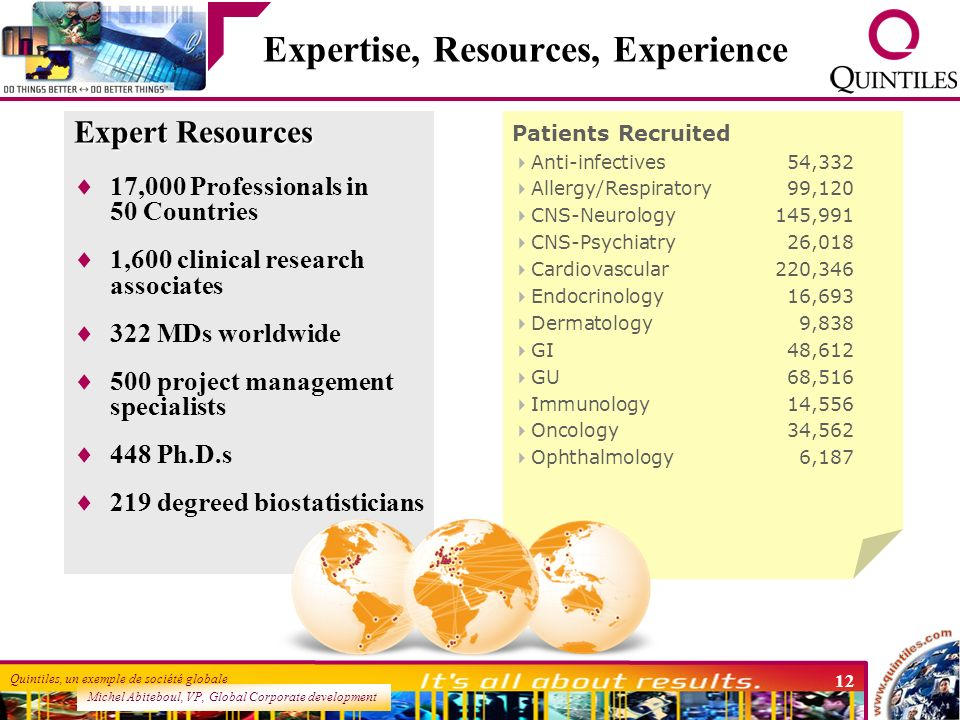 Expertise, Resources, Experience