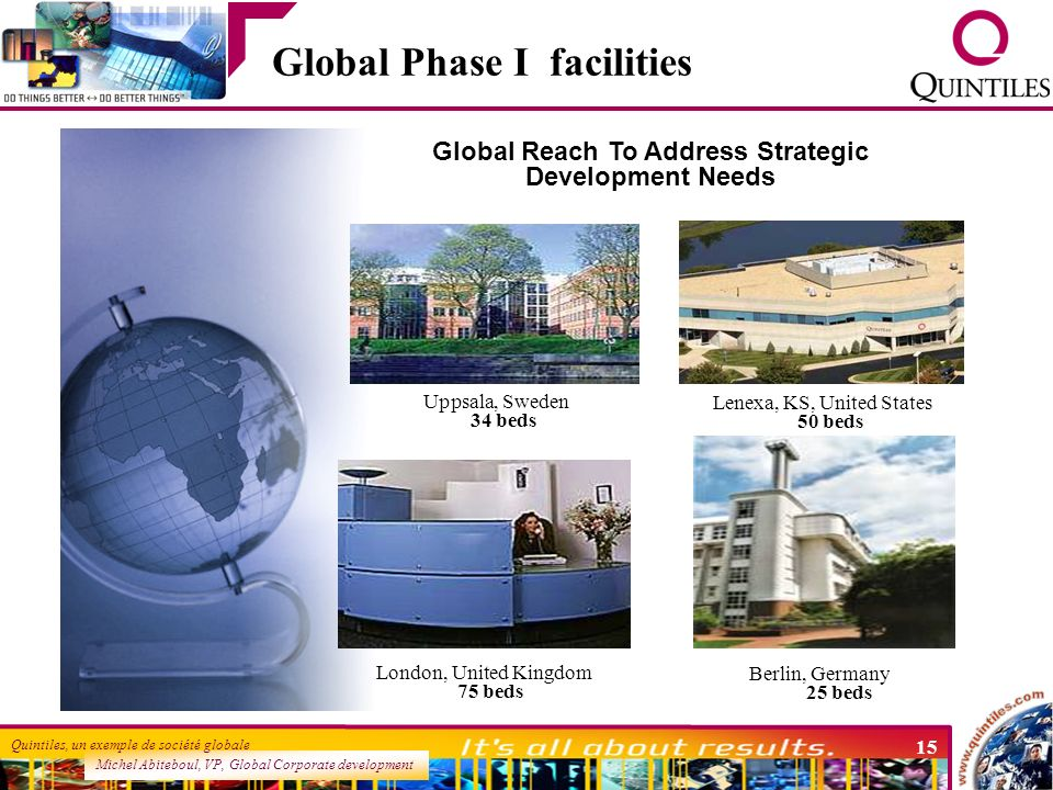 Global Phase I facilities