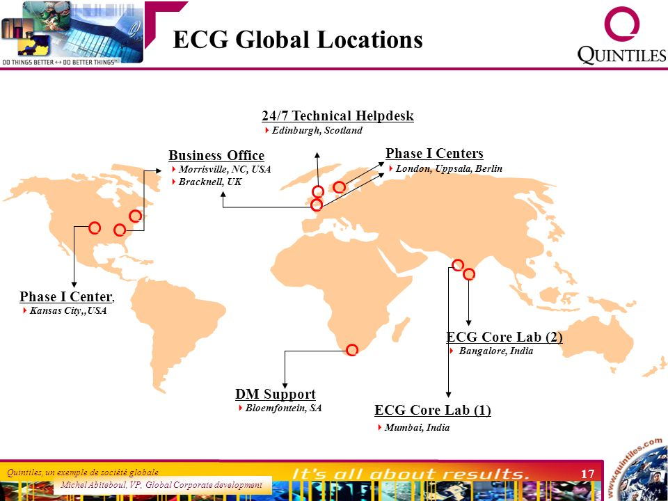 ECG Global Locations 24/7 Technical Helpdesk Phase I Centers