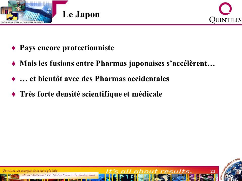 Le Japon Pays encore protectionniste