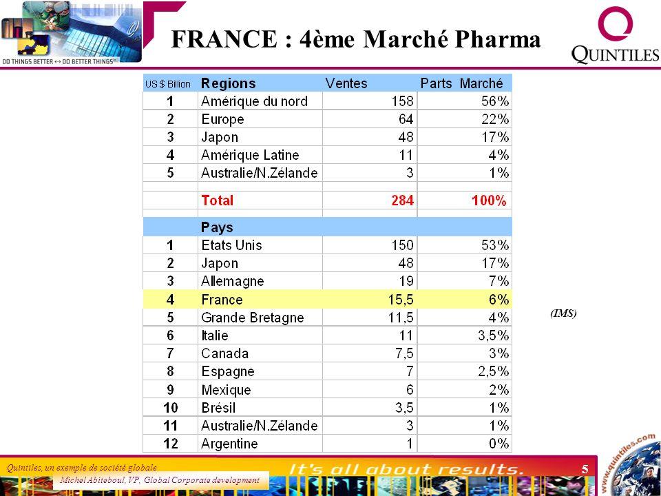 FRANCE : 4ème Marché Pharma