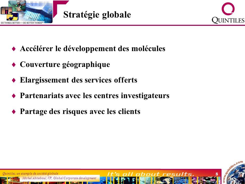 Stratégie globale Accélérer le développement des molécules