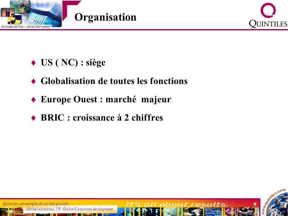 Organisation US ( NC) : siège Globalisation de toutes les fonctions