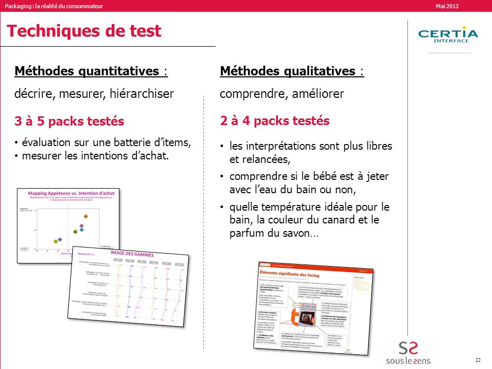 Techniques de test Méthodes quantitatives :