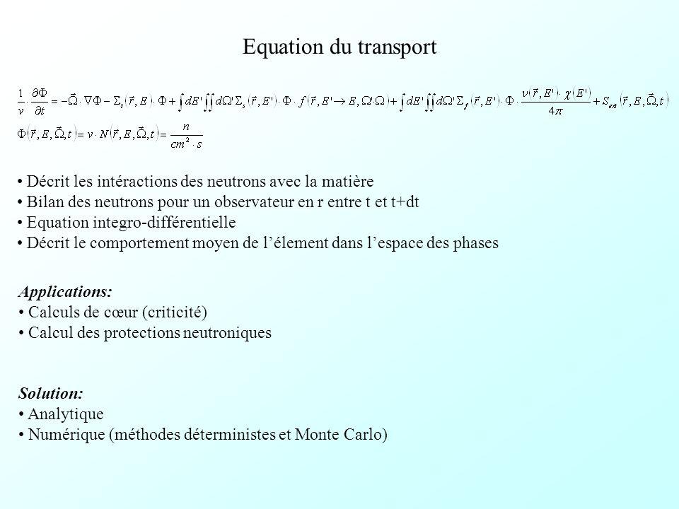 Equation du transport Décrit les intéractions des neutrons avec la matière. Bilan des neutrons pour un observateur en r entre t et t+dt.