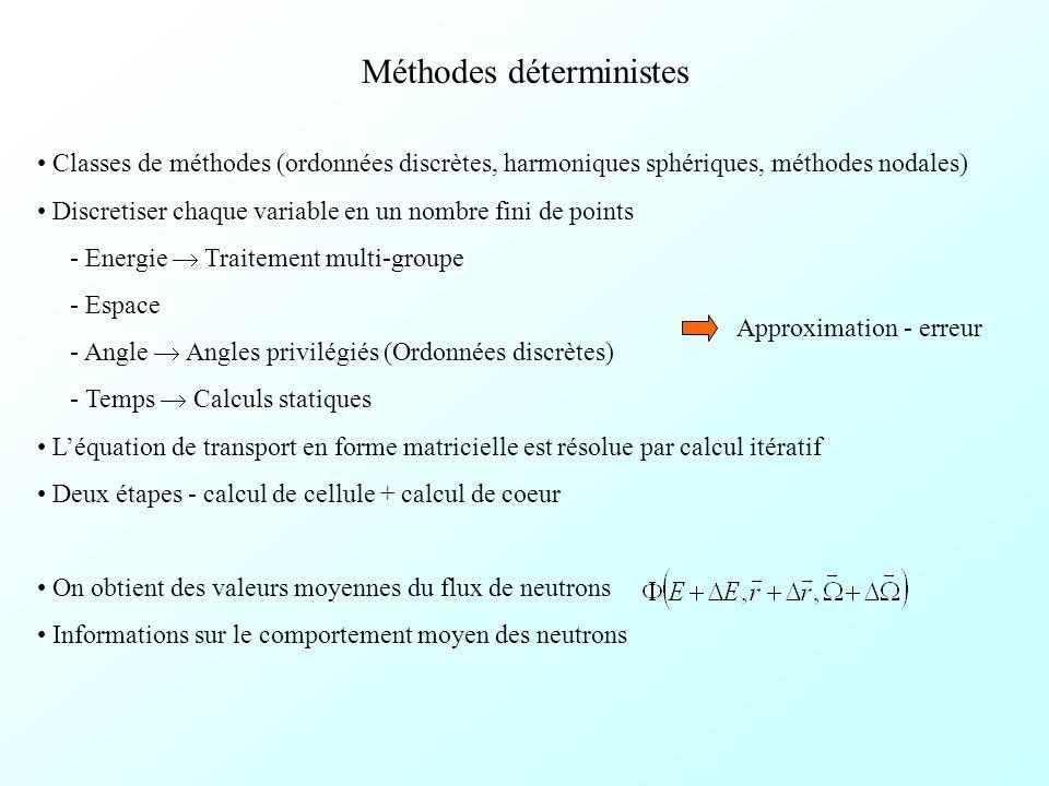 Méthodes déterministes