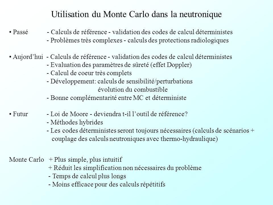 Utilisation du Monte Carlo dans la neutronique