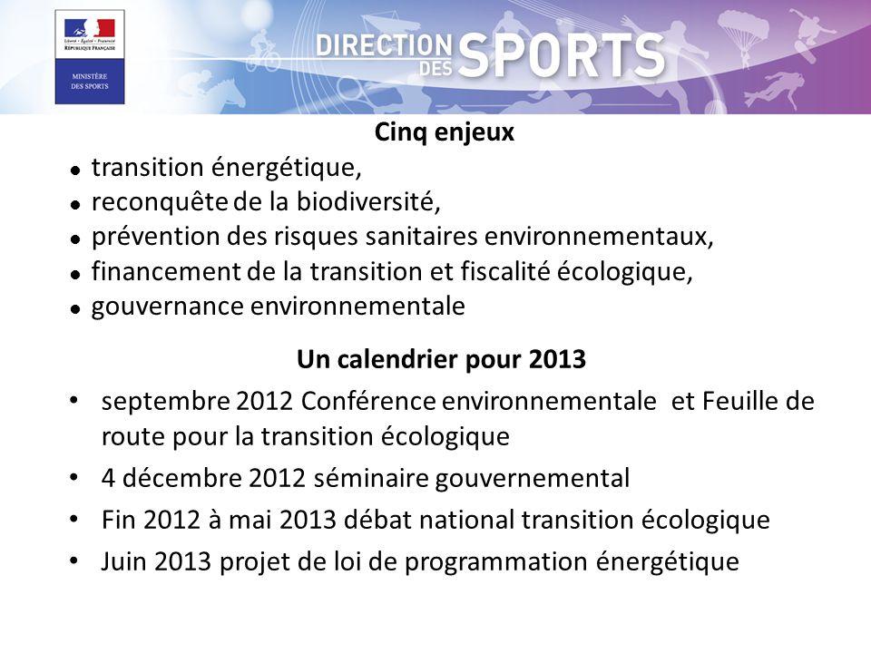 Cinq enjeux ● transition énergétique, ● reconquête de la biodiversité, ● prévention des risques sanitaires environnementaux, ● financement de la transition et fiscalité écologique, ● gouvernance environnementale