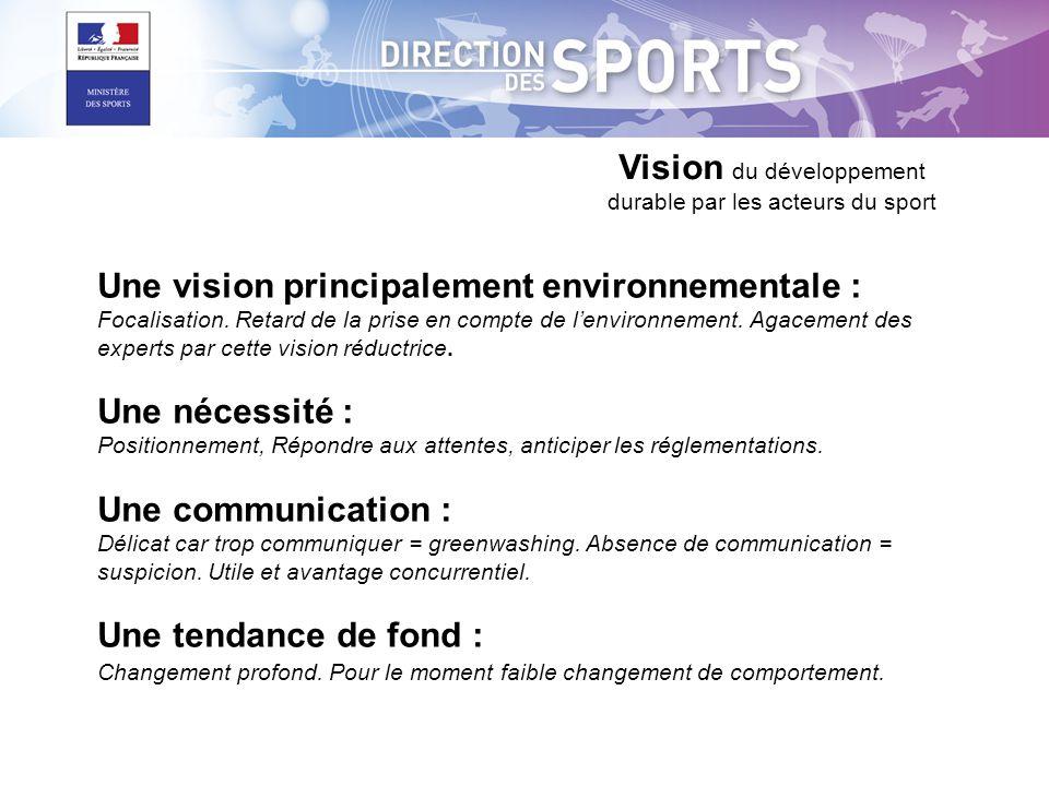 Vision du développement durable par les acteurs du sport