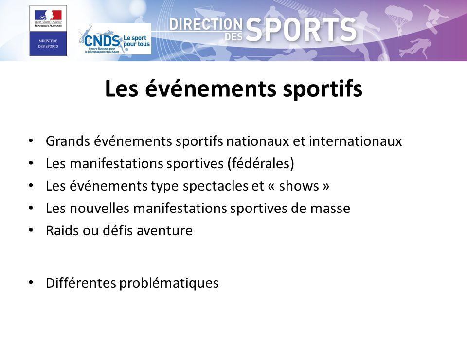 Les événements sportifs