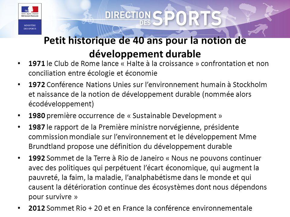 Petit historique de 40 ans pour la notion de développement durable