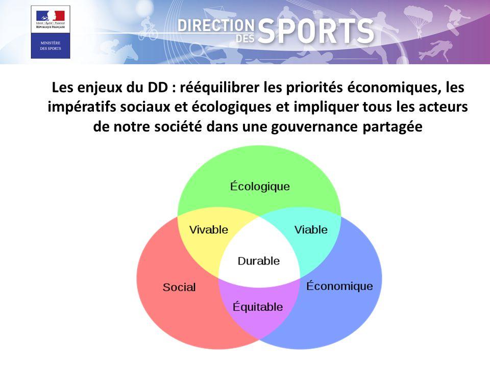 Les enjeux du DD : rééquilibrer les priorités économiques, les impératifs sociaux et écologiques et impliquer tous les acteurs de notre société dans une gouvernance partagée