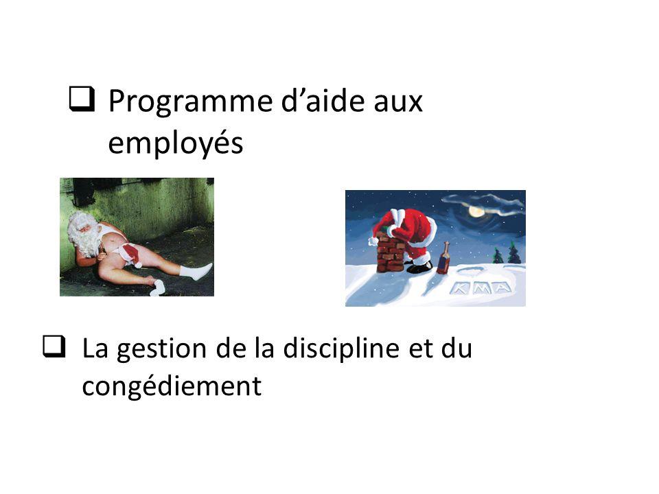 La gestion de la discipline et du congédiement