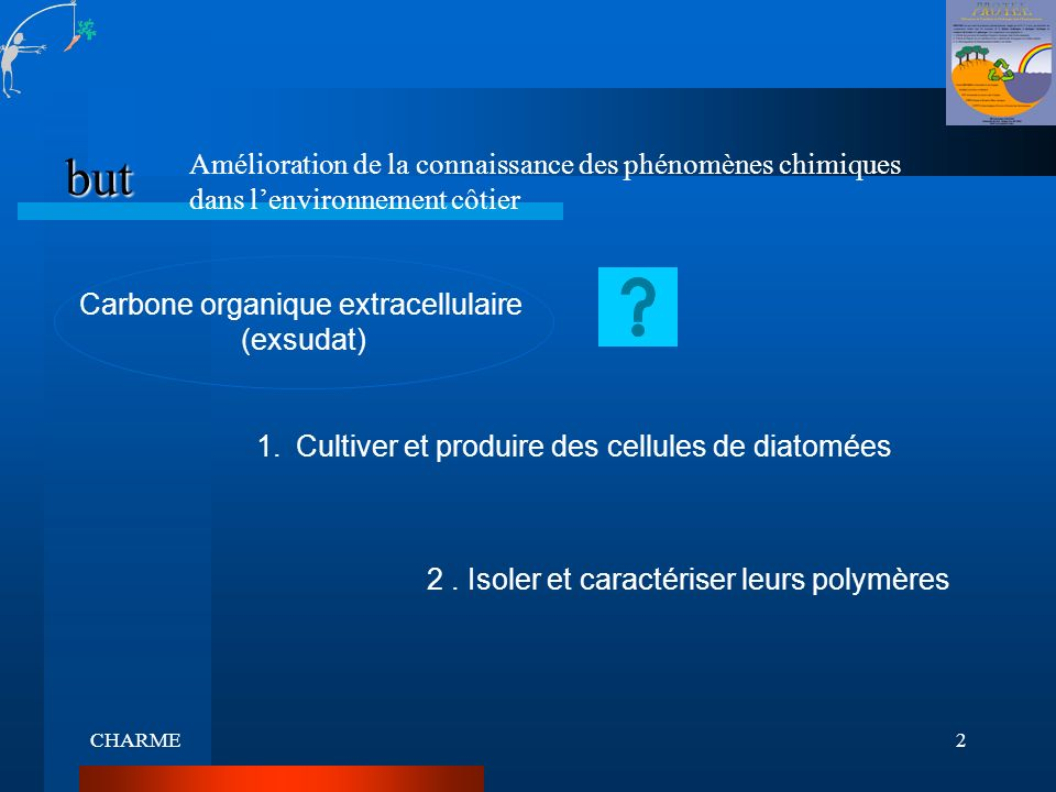 Carbone organique extracellulaire