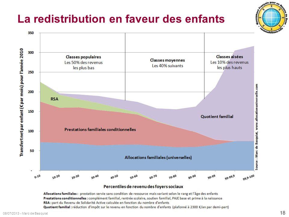 La redistribution en faveur des enfants