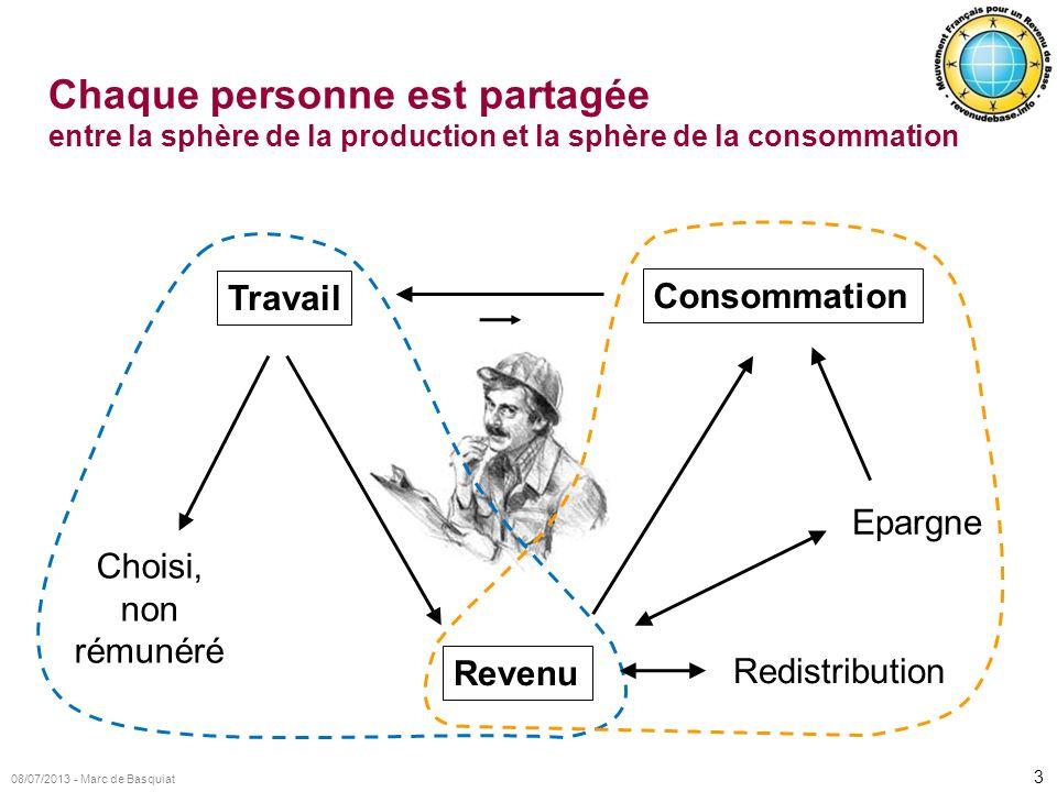 Chaque personne est partagée entre la sphère de la production et la sphère de la consommation