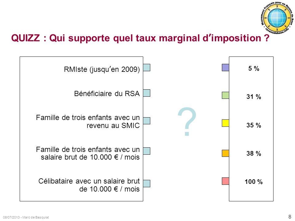 QUIZZ : Qui supporte quel taux marginal d'imposition