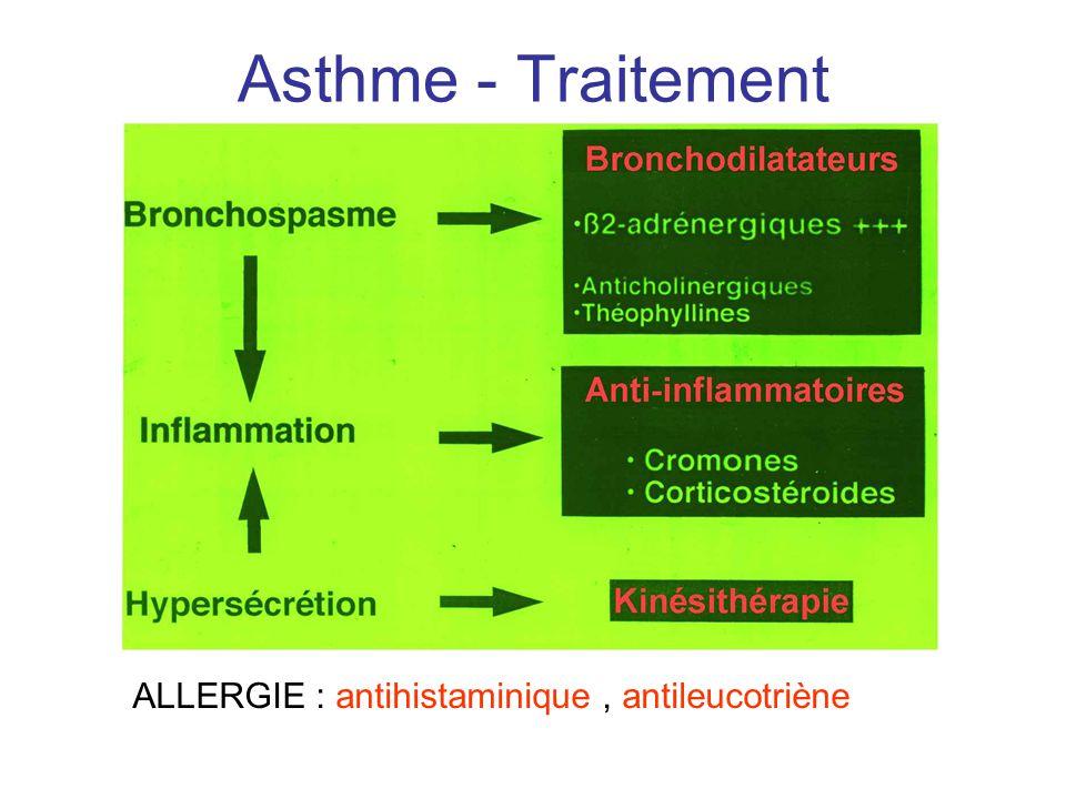 Asthme - Traitement ALLERGIE : antihistaminique , antileucotriène