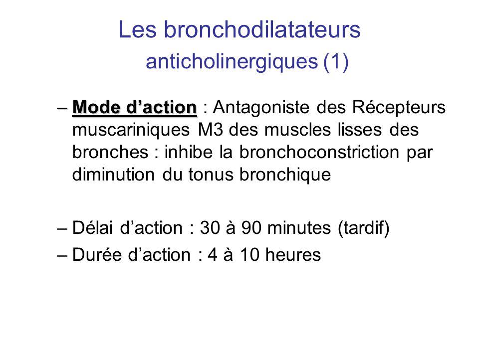 Les bronchodilatateurs anticholinergiques (1)