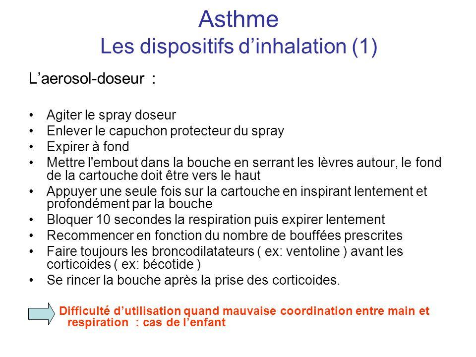 Asthme Les dispositifs d'inhalation (1)