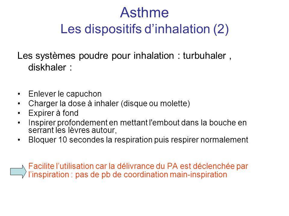 Asthme Les dispositifs d'inhalation (2)