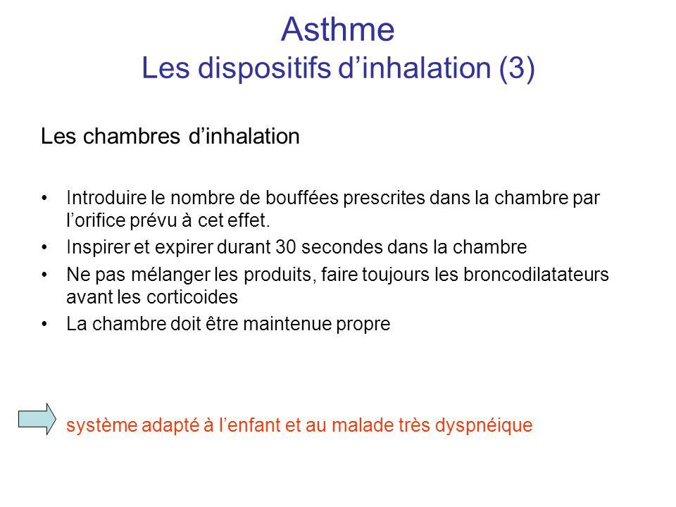 Asthme Les dispositifs d'inhalation (3)