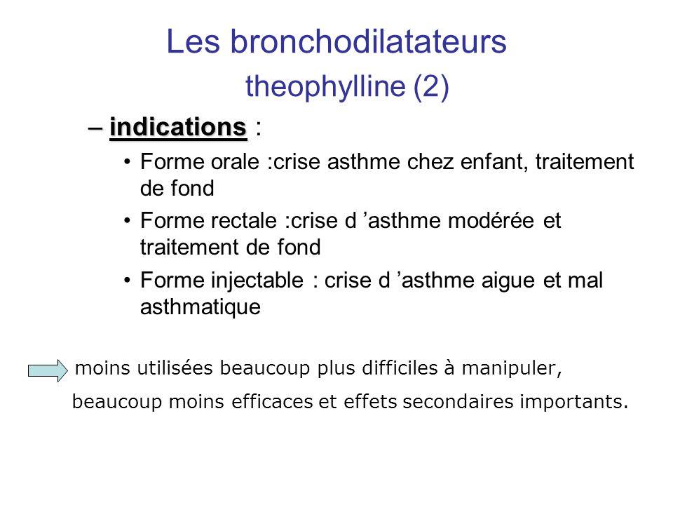 Les bronchodilatateurs theophylline (2)