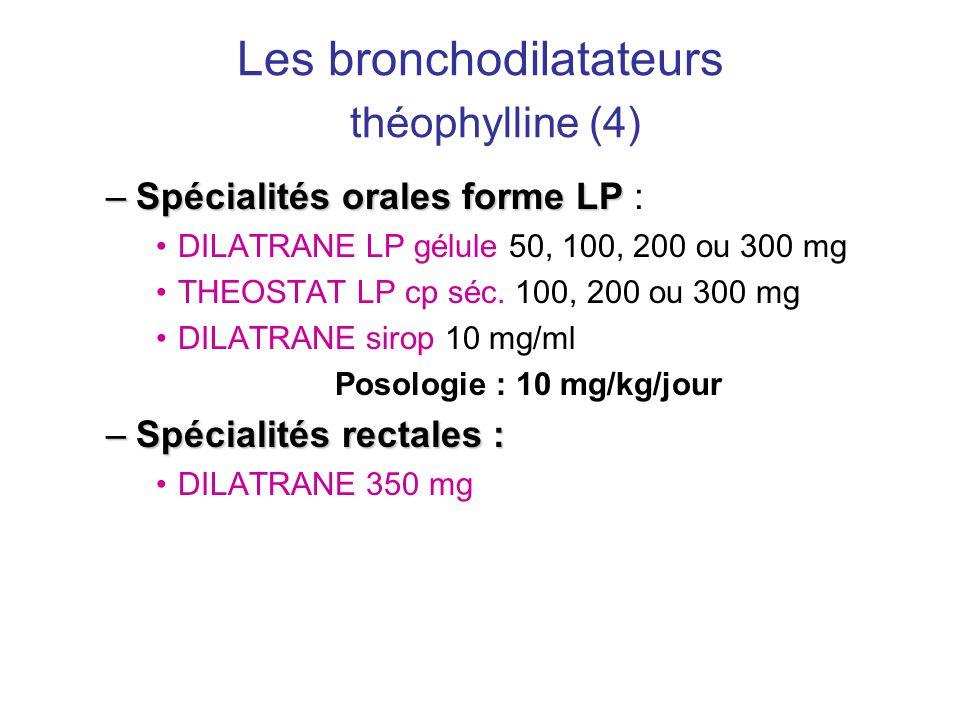 Les bronchodilatateurs théophylline (4)