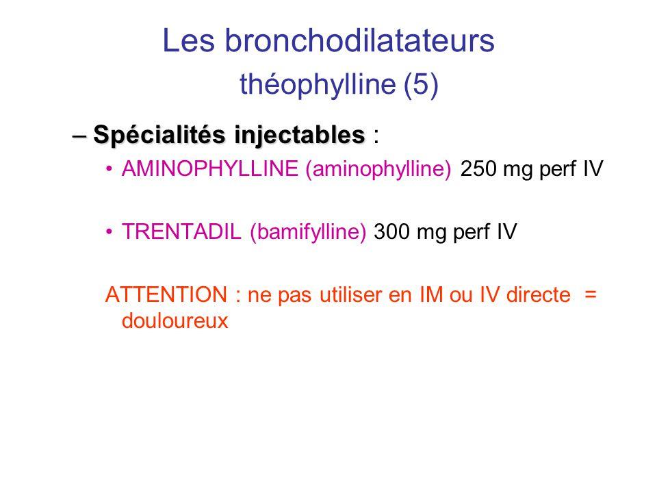 Les bronchodilatateurs théophylline (5)