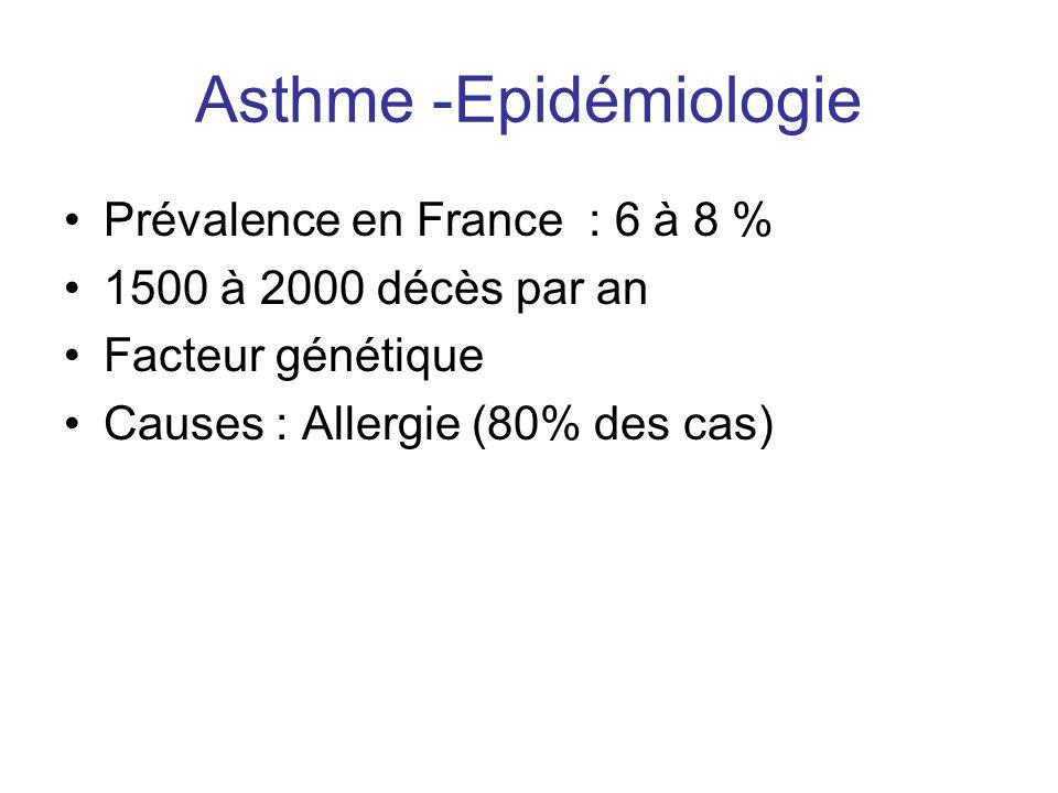 Asthme -Epidémiologie