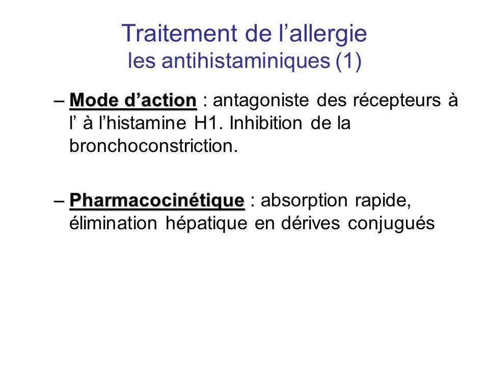 Traitement de l'allergie les antihistaminiques (1)